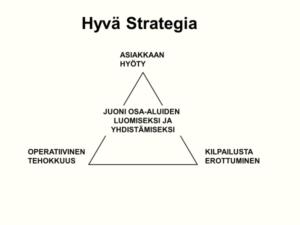 hyvastrategia